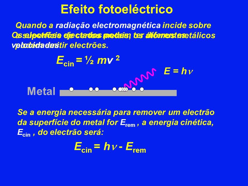 E = h E cin = ½ mv 2 E cin = h - E rem Metal Efeito fotoeléctrico Quando a radiação electromagnética incide sobre a superfície de certos metais, os átomos metálicos podem emitir electrões.