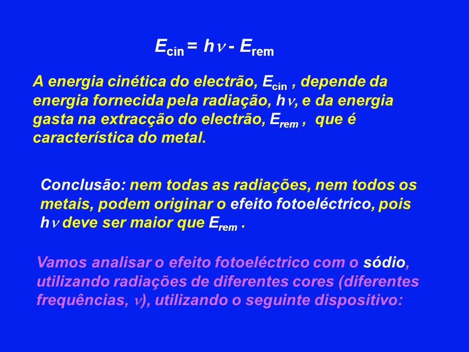 A energia cinética do electrão, E cin, depende da energia fornecida pela radiação, h, e da energia gasta na extracção do electrão, E rem, que é característica do metal.