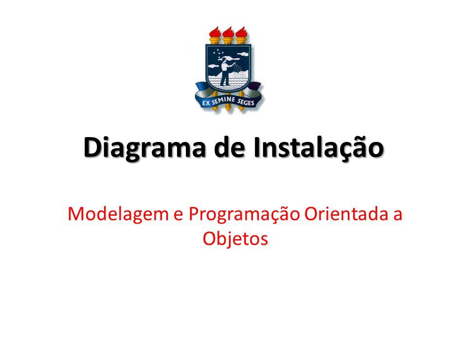Diagrama de Instalação Modelagem e Programação Orientada a Objetos