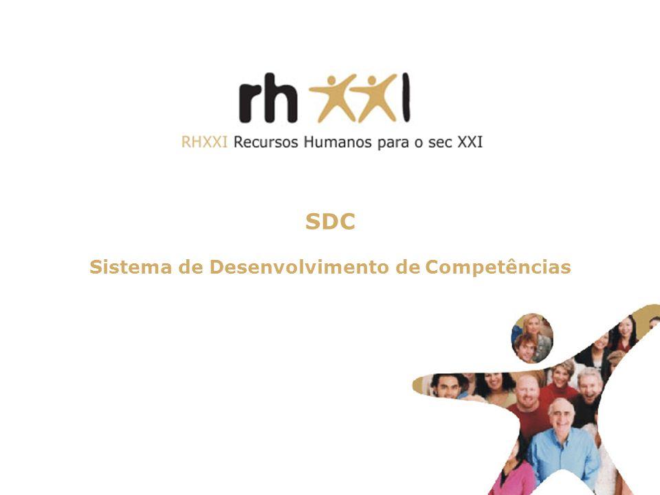 Diagnóstico à Empresa/Organização InícioGuião MetodológicoDocumentos de Apoio