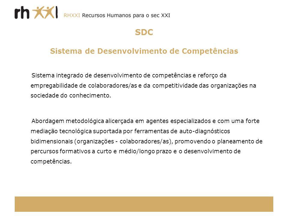 SDC Sistema de Desenvolvimento de Competências Sistema integrado de desenvolvimento de competências e reforço da empregabilidade de colaboradores/as e