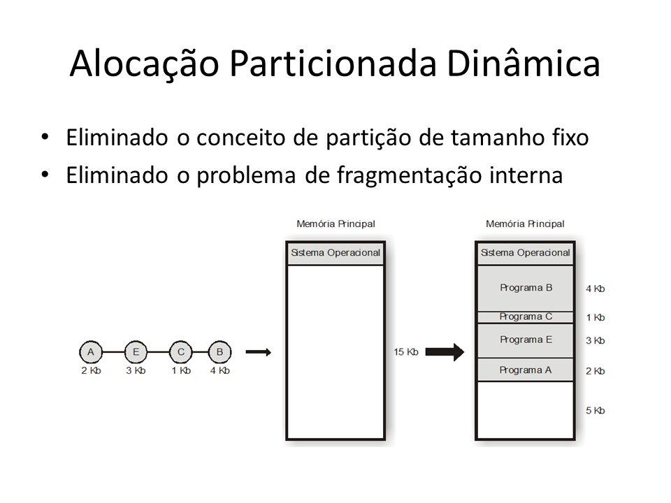 Alocação Particionada Dinâmica Eliminado o conceito de partição de tamanho fixo Eliminado o problema de fragmentação interna