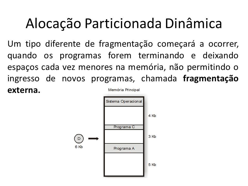 Alocação Particionada Dinâmica Um tipo diferente de fragmentação começará a ocorrer, quando os programas forem terminando e deixando espaços cada vez