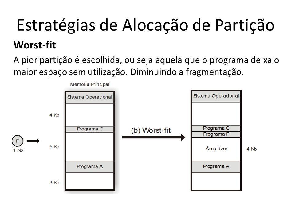 Estratégias de Alocação de Partição Worst-fit A pior partição é escolhida, ou seja aquela que o programa deixa o maior espaço sem utilização. Diminuin