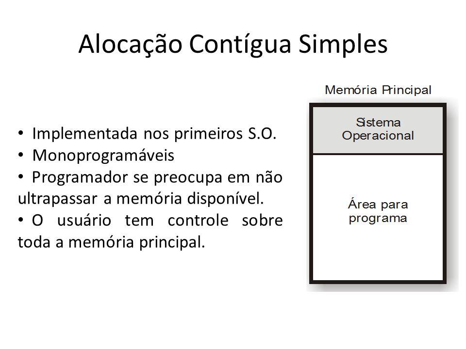 Alocação Contígua Simples Implementada nos primeiros S.O. Monoprogramáveis Programador se preocupa em não ultrapassar a memória disponível. O usuário