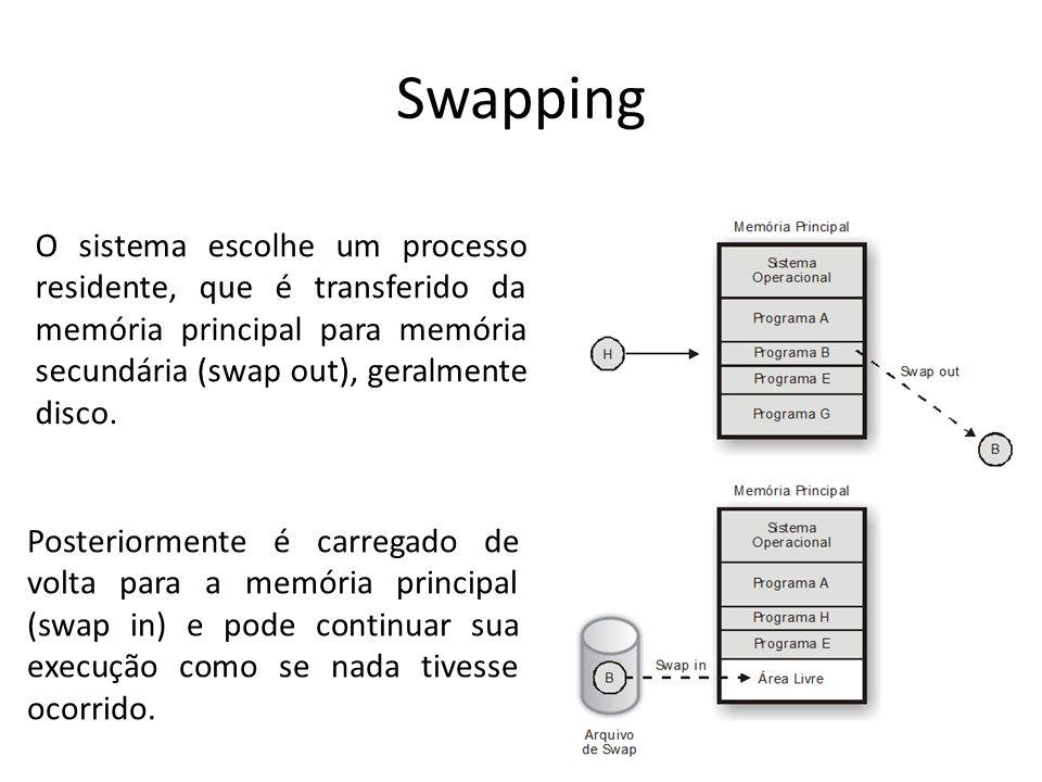 Swapping O sistema escolhe um processo residente, que é transferido da memória principal para memória secundária (swap out), geralmente disco. Posteri