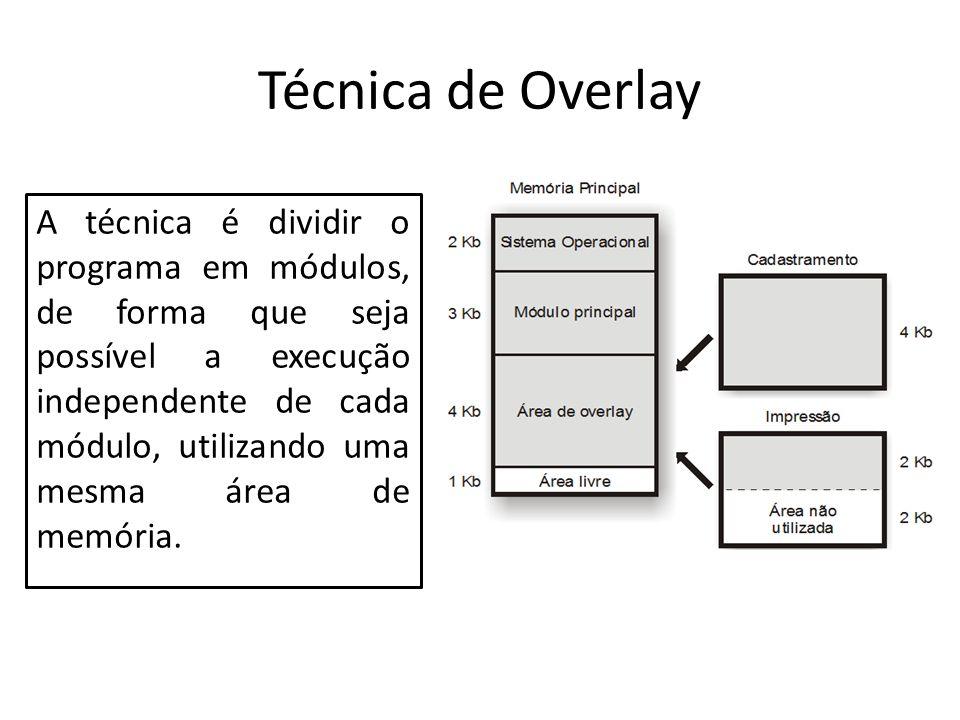 Técnica de Overlay A técnica é dividir o programa em módulos, de forma que seja possível a execução independente de cada módulo, utilizando uma mesma