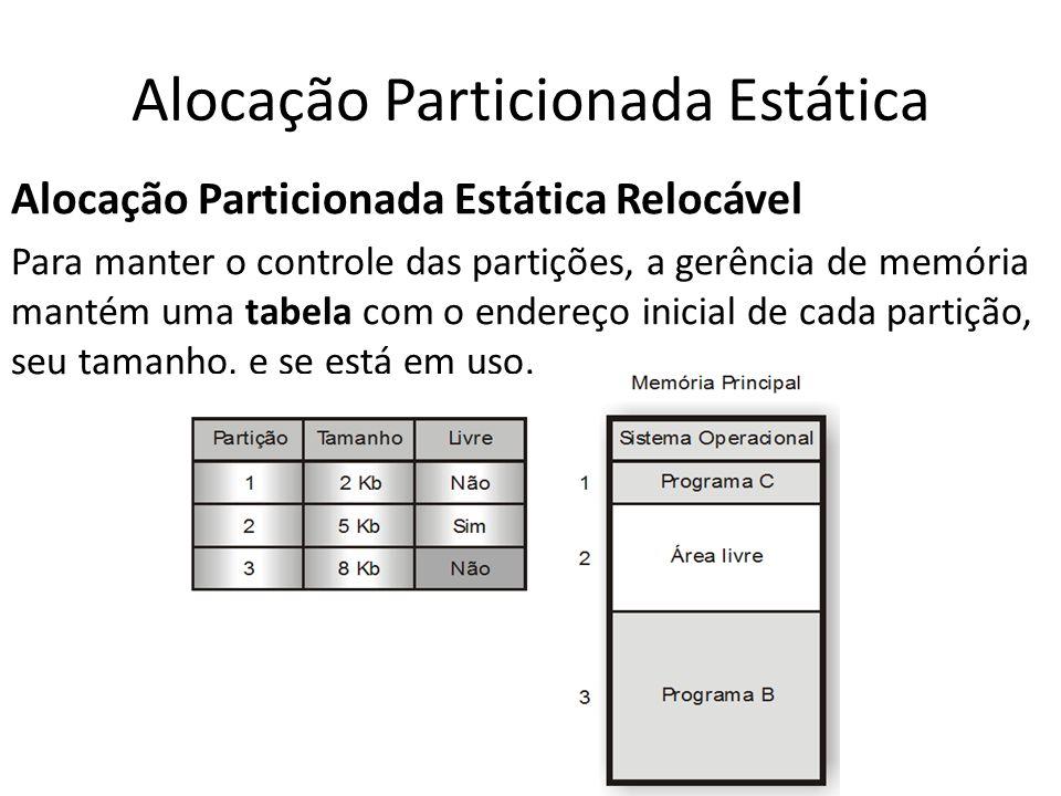 Alocação Particionada Estática Alocação Particionada Estática Relocável Para manter o controle das partições, a gerência de memória mantém uma tabela