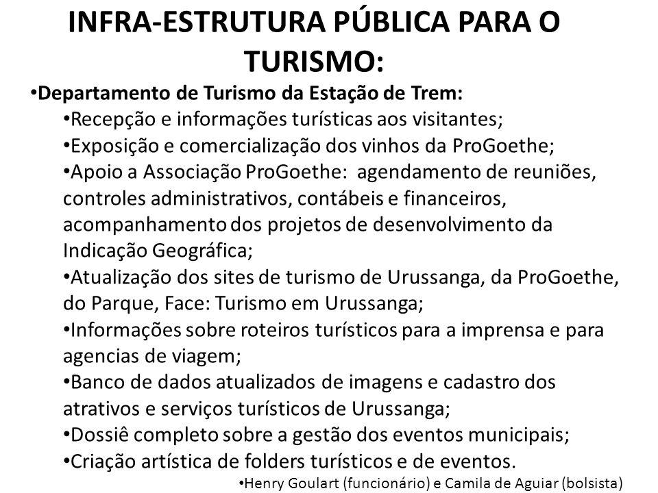 GESTÃO DE EVENTOS – XIV FESTA DO VINHO – PESQUISA DE DEMANDA – hotéis/pousadas 32.
