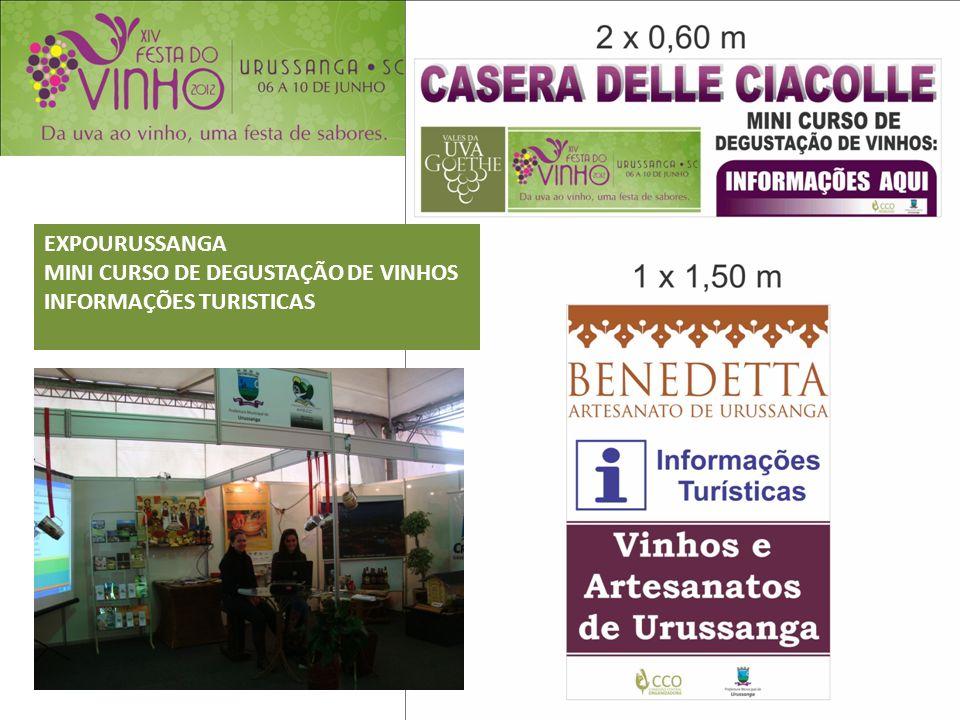 GESTÃO DE EVENTOS – XIV FESTA DO VINHO – PESQUISA DE DEMANDA – hotéis/pousadas 1.