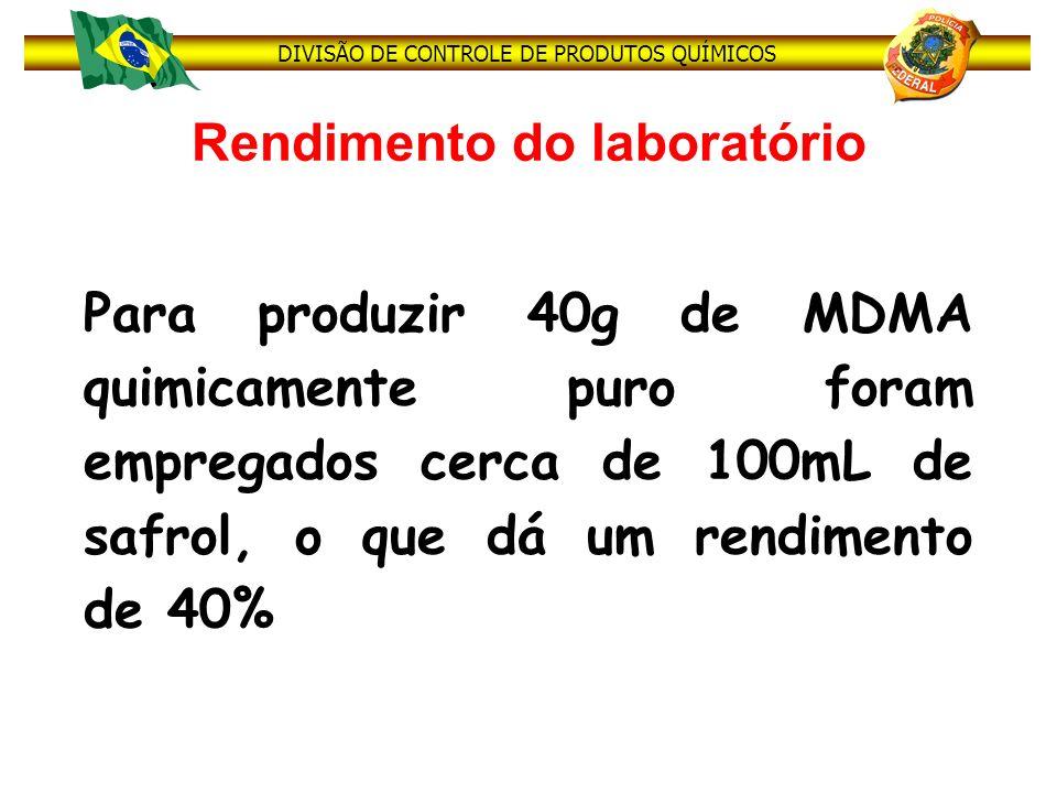 DIVISÃO DE CONTROLE DE PRODUTOS QUÍMICOS Rendimento do laboratório Para produzir 40g de MDMA quimicamente puro foram empregados cerca de 100mL de safr