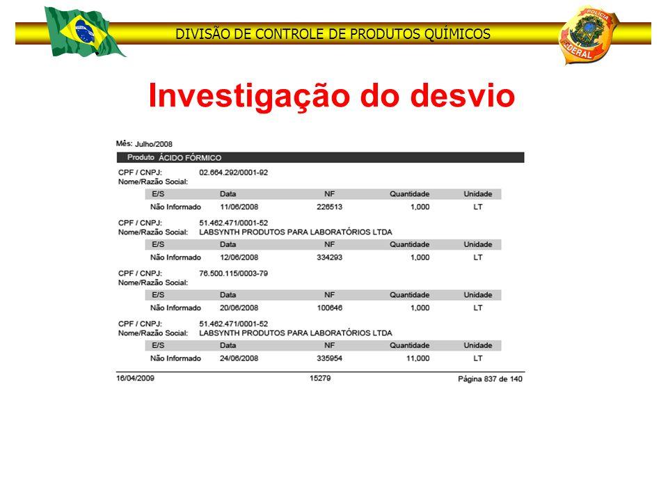 DIVISÃO DE CONTROLE DE PRODUTOS QUÍMICOS Investigação do desvio