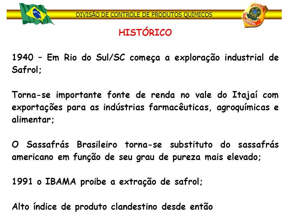 DIVISÃO DE CONTROLE DE PRODUTOS QUÍMICOS HISTÓRICO 1940 – Em Rio do Sul/SC começa a exploração industrial de Safrol; Torna-se importante fonte de rend