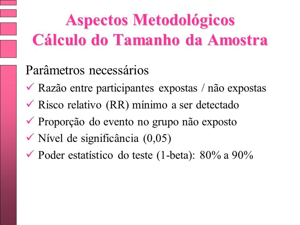 Aspectos Metodológicos Cálculo do Tamanho da Amostra Parâmetros necessários Razão entre participantes expostas / não expostas Risco relativo (RR) míni