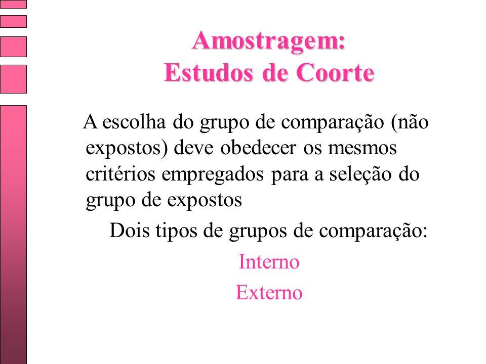 Amostragem: Estudos de Coorte A escolha do grupo de comparação (não expostos) deve obedecer os mesmos critérios empregados para a seleção do grupo de