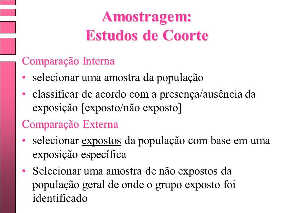 Amostragem: Estudos de Coorte Comparação Interna selecionar uma amostra da população classificar de acordo com a presença/ausência da exposição [expos