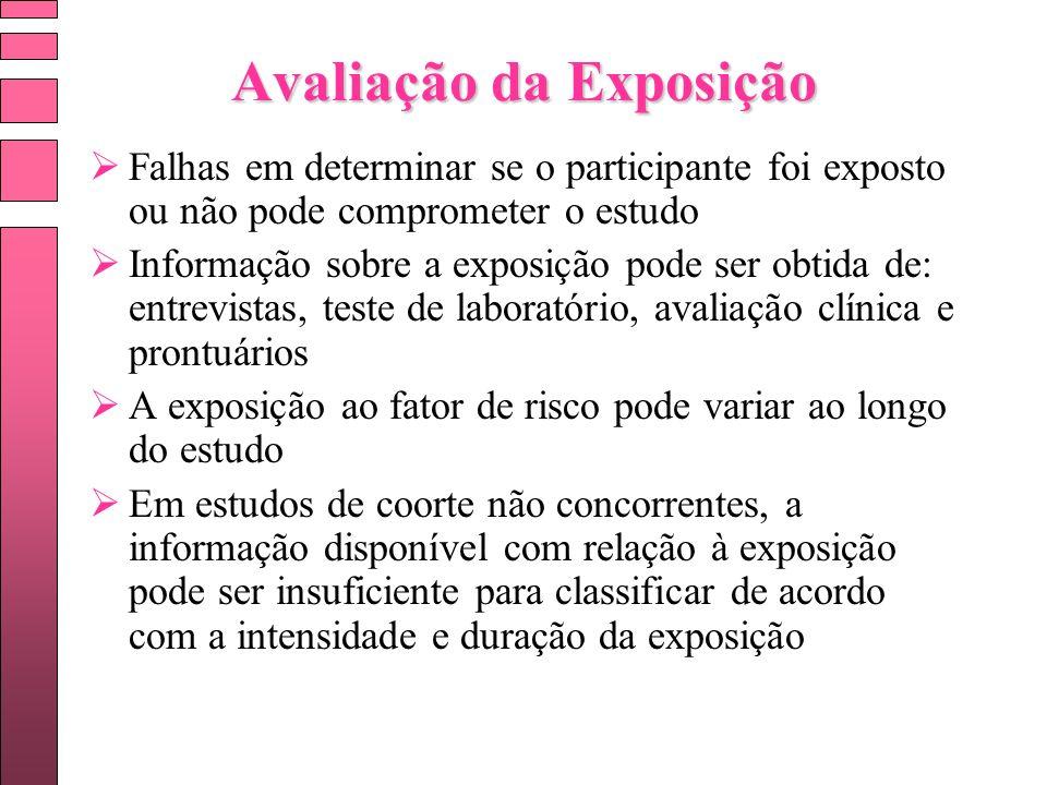 Avaliação da Exposição Falhas em determinar se o participante foi exposto ou não pode comprometer o estudo Informação sobre a exposição pode ser obtid