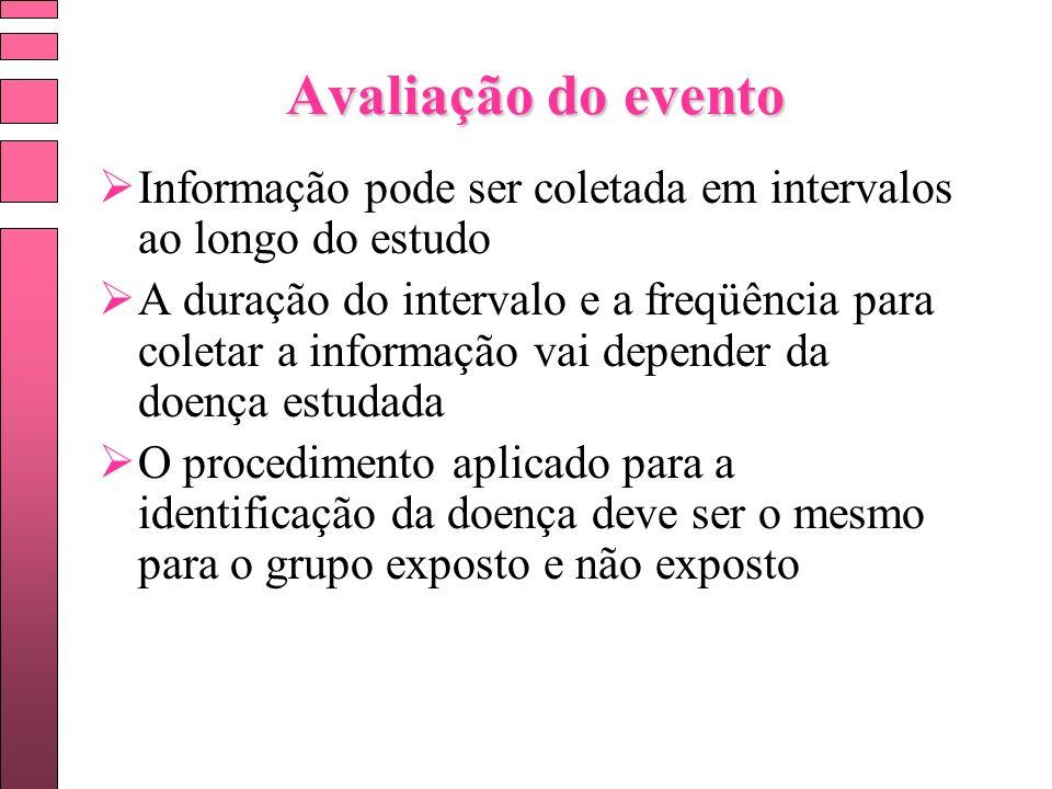 Avaliação do evento Informação pode ser coletada em intervalos ao longo do estudo A duração do intervalo e a freqüência para coletar a informação vai