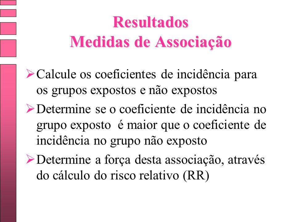 Resultados Medidas de Associação Calcule os coeficientes de incidência para os grupos expostos e não expostos Determine se o coeficiente de incidência