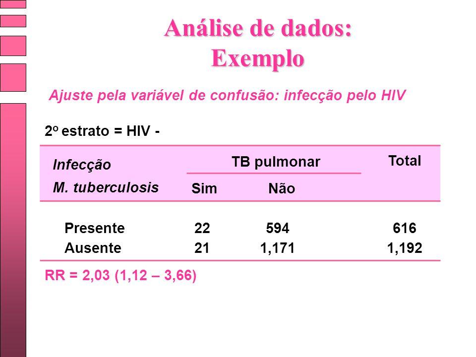 Presente Ausente 22 21 594 1,171 616 1,192 RR = 2,03 (1,12 – 3,66) TB pulmonar SimNão Total Infecção M. tuberculosis Ajuste pela variável de confusão: