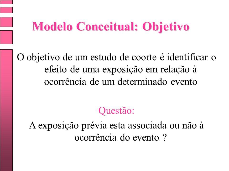 Modelo Conceitual: Objetivo O objetivo de um estudo de coorte é identificar o efeito de uma exposição em relação à ocorrência de um determinado evento