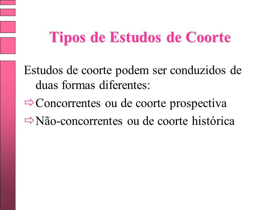 Tipos de Estudos de Coorte Estudos de coorte podem ser conduzidos de duas formas diferentes: Concorrentes ou de coorte prospectiva Não-concorrentes ou