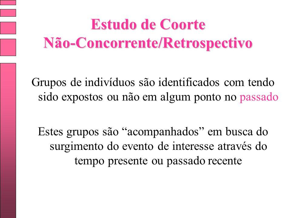 Estudo de Coorte Não-Concorrente/Retrospectivo Grupos de indivíduos são identificados com tendo sido expostos ou não em algum ponto no passado Estes g