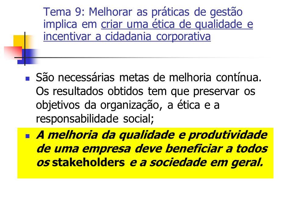 Tema 9: Melhorar as práticas de gestão implica em criar uma ética de qualidade e incentivar a cidadania corporativa São necessárias metas de melhoria