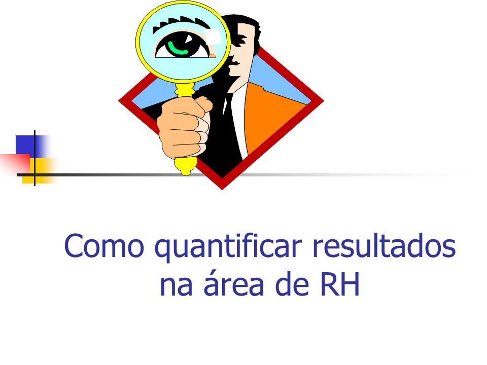 Como quantificar resultados na área de RH