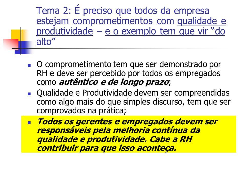 Tema 2: É preciso que todos da empresa estejam comprometimentos com qualidade e produtividade – e o exemplo tem que vir do alto O comprometimento tem