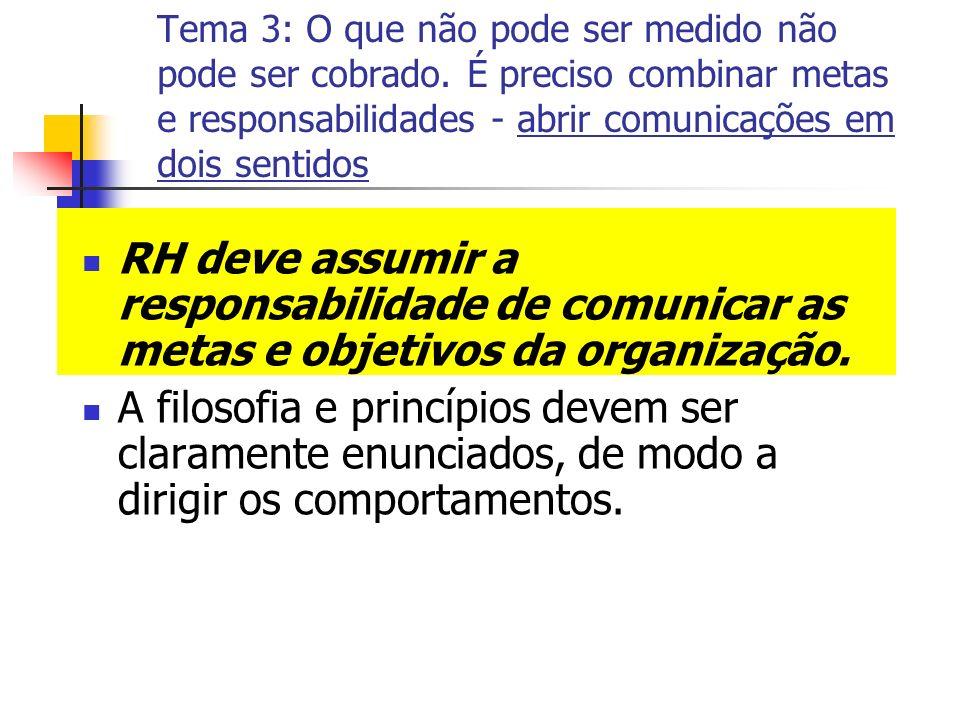 Tema 3: O que não pode ser medido não pode ser cobrado. É preciso combinar metas e responsabilidades - abrir comunicações em dois sentidos RH deve ass