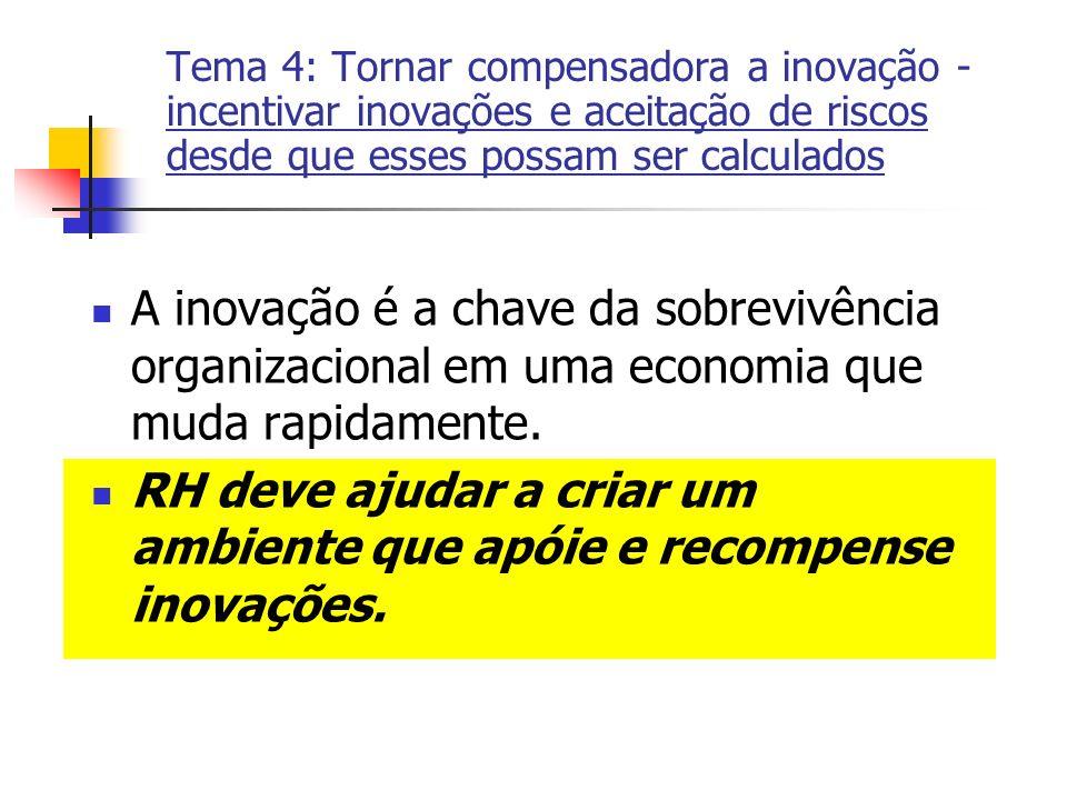 Tema 4: Tornar compensadora a inovação - incentivar inovações e aceitação de riscos desde que esses possam ser calculados A inovação é a chave da sobr