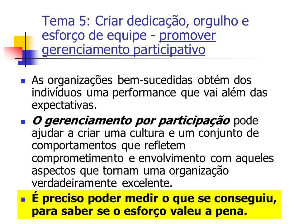 Tema 5: Criar dedicação, orgulho e esforço de equipe - promover gerenciamento participativo As organizações bem-sucedidas obtém dos indivíduos uma per
