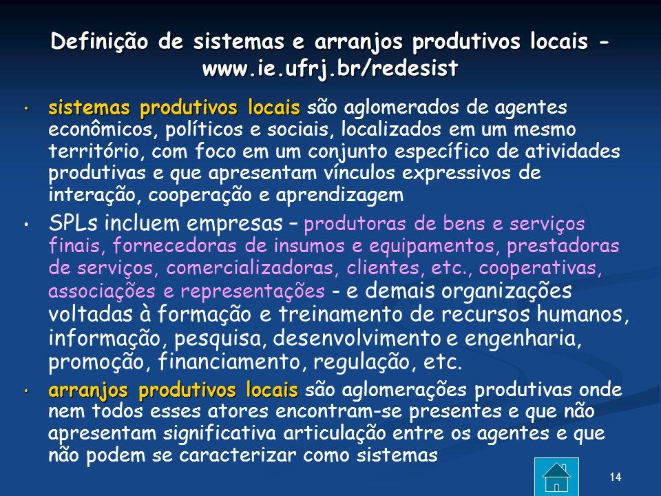 14 Definição de sistemas e arranjos produtivos locais - www.ie.ufrj.br/redesist sistemas produtivos locais sistemas produtivos locais são aglomerados de agentes econômicos, políticos e sociais, localizados em um mesmo território, com foco em um conjunto específico de atividades produtivas e que apresentam vínculos expressivos de interação, cooperação e aprendizagem SPLs incluem empresas – produtoras de bens e serviços finais, fornecedoras de insumos e equipamentos, prestadoras de serviços, comercializadoras, clientes, etc., cooperativas, associações e representações - e demais organizações voltadas à formação e treinamento de recursos humanos, informação, pesquisa, desenvolvimento e engenharia, promoção, financiamento, regulação, etc.