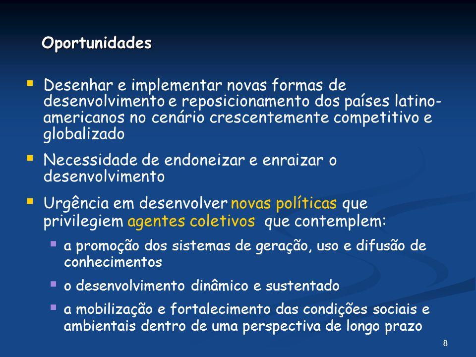 9 Oportunidades Reconstrução das estruturas produtivas em novas bases, possibilitando uma mais ampla articulação de interesses e prioridades regionais, nacionais e locais, potencializando: as condições de sobrevivência, dinamismo, competitividade e inovatividade das MPEs, base dessa reconstrução o uso e a difusão das novas tecnologias, equipamentos e sistemas, logística e formatos organizacionais as soluções a problemas tais como: inserção de segmentos sociais excluídos; melhoria das condições de alimentação, saúde, educação e habitação visando inclusive a superação das desigualdades sociais; desequilíbrio dos Balanços de Pagamentos; crise energética; etc..