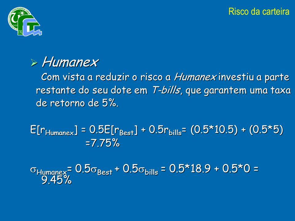 Humanex Humanex Com vista a reduzir o risco a Humanex investiu a parte restante do seu dote em T-bills, que garantem uma taxa restante do seu dote em T-bills, que garantem uma taxa de retorno de 5%.