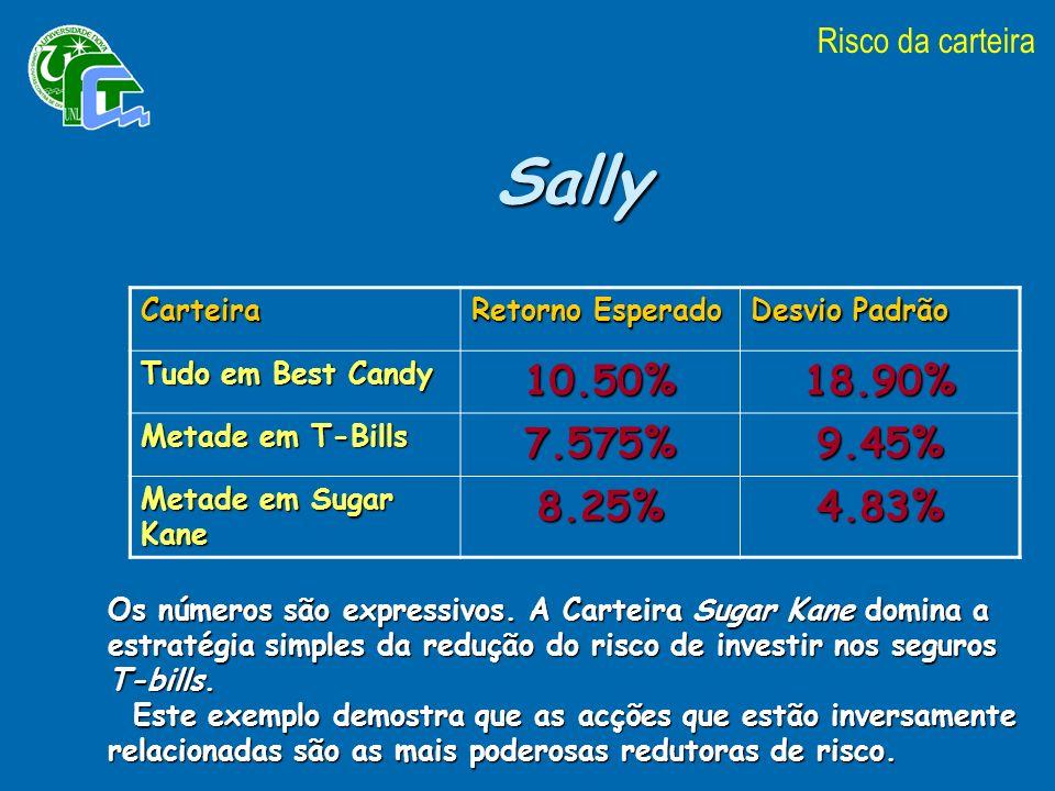 Carteira Retorno Esperado Desvio Padrão Tudo em Best Candy 10.50%18.90% Metade em T-Bills 7.575%9.45% Metade em Sugar Kane 8.25%4.83% Os números são expressivos.