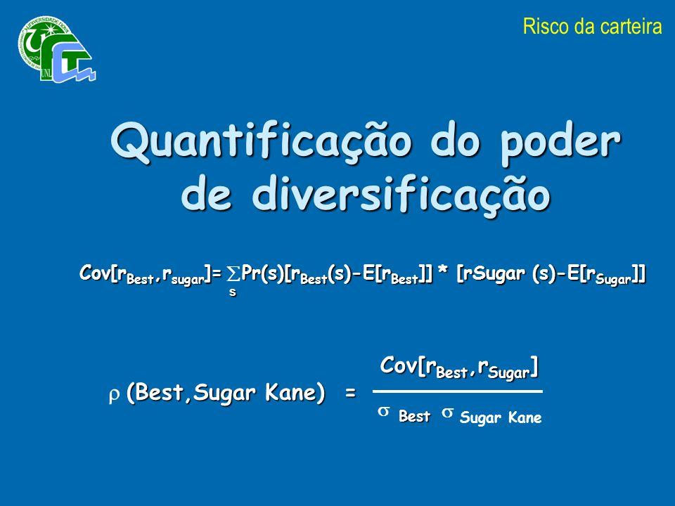 Cov[r Best,r Sugar ] Cov[r Best,r Sugar ] Best Sugar Kane Cov[r Best,r sugar ]= Pr(s)[r Best (s)-E[r Best ]] * [rSugar (s)-E[r Sugar ]] s (Best,Sugar Kane) = (Best,Sugar Kane) = Risco da carteira Quantificação do poder de diversificação