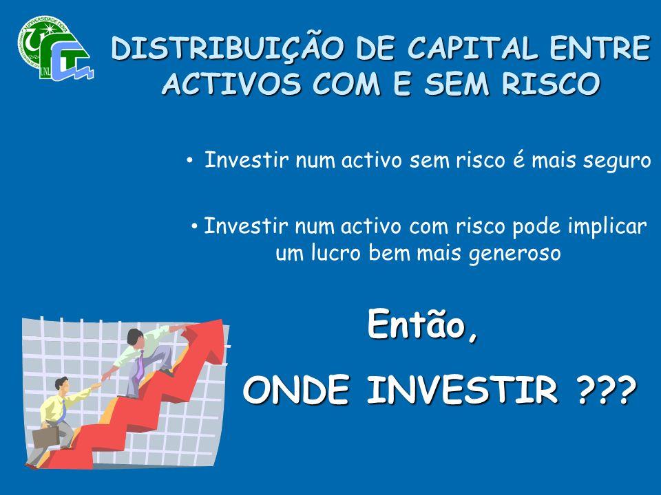 DISTRIBUIÇÃO DE CAPITAL ENTRE ACTIVOS COM E SEM RISCO Investir num activo sem risco é mais seguro Investir num activo com risco pode implicar um lucro bem mais generoso Então, ONDE INVESTIR ??.