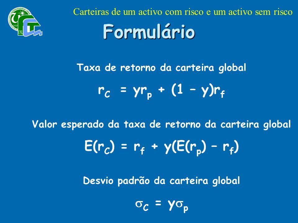 Formulário Taxa de retorno da carteira global r C = yr p + (1 – y)r f Valor esperado da taxa de retorno da carteira global E(r C ) = r f + y(E(r p ) – r f ) Desvio padrão da carteira global C = y p Carteiras de um activo com risco e um activo sem risco
