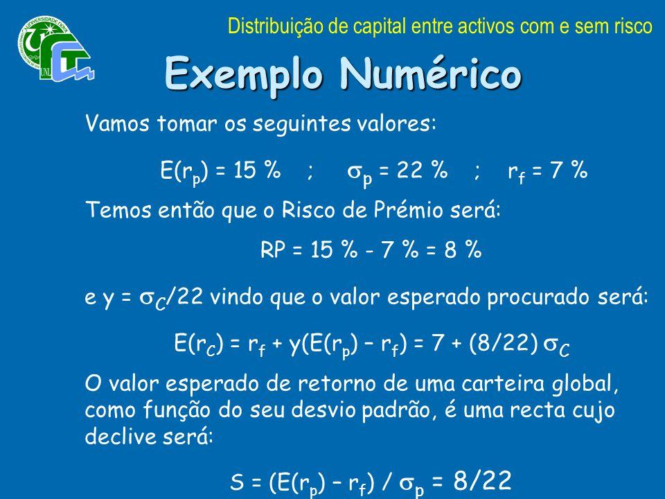 Exemplo Numérico Vamos tomar os seguintes valores: E(r p ) = 15 % ; p = 22 % ; r f = 7 % Temos então que o Risco de Prémio será: RP = 15 % - 7 % = 8 % e y = C /22 vindo que o valor esperado procurado será: E(r C ) = r f + y(E(r p ) – r f ) = 7 + (8/22) C O valor esperado de retorno de uma carteira global, como função do seu desvio padrão, é uma recta cujo declive será: S = (E(r p ) – r f ) / p = 8/22 Distribuição de capital entre activos com e sem risco