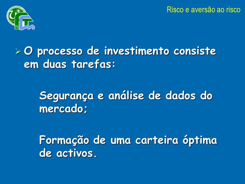 O processo de investimento consiste em duas tarefas: O processo de investimento consiste em duas tarefas: Segurança e análise de dados do mercado; Formação de uma carteira óptima de activos.