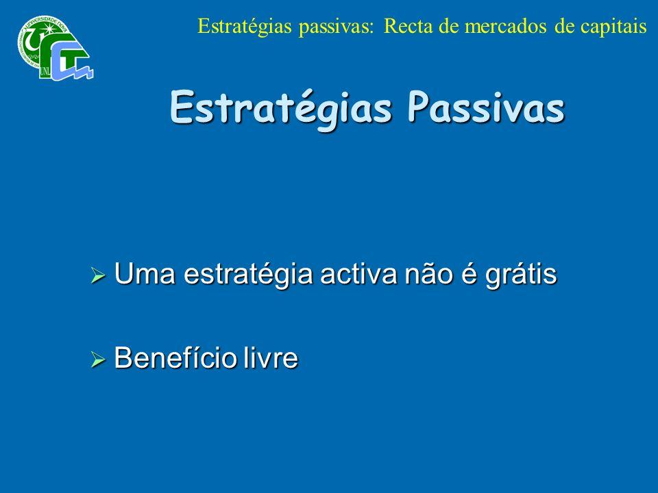 Estratégias Passivas Uma estratégia activa não é grátis Uma estratégia activa não é grátis Benefício livre Benefício livre Estratégias passivas: Recta de mercados de capitais