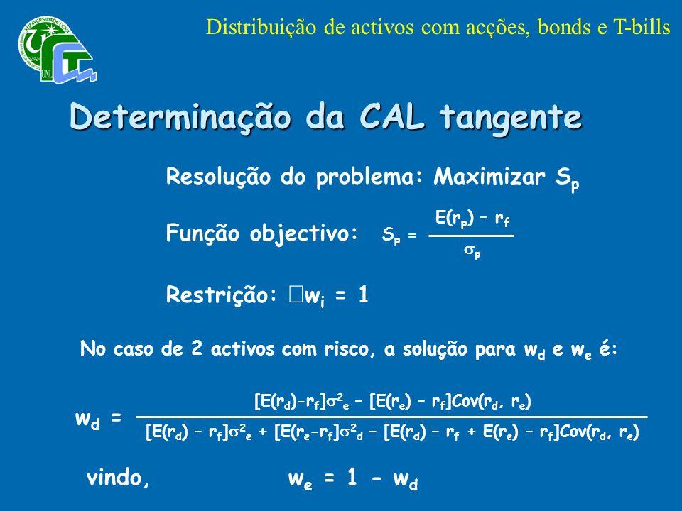Determinação da CAL tangente Resolução do problema: Maximizar S p Função objectivo: E(r p ) – r f p S p = Restrição: w i = 1 No caso de 2 activos com risco, a solução para w d e w e é: [E(r d )-r f ] 2 e – [E(r e ) – r f ]Cov(r d, r e ) [E(r d ) – r f ] 2 e + [E(r e -r f ] 2 d – [E(r d ) – r f + E(r e ) – r f ]Cov(r d, r e ) w d = vindo, w e = 1 - w d Distribuição de activos com acções, bonds e T-bills
