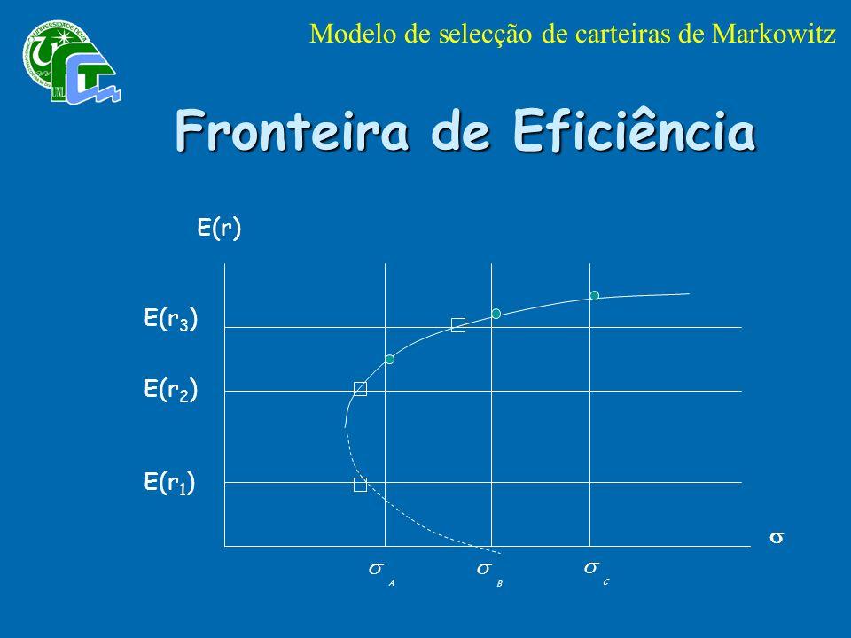 Fronteira de Eficiência E(r) E(r 1 ) E(r 2 ) E(r 3 ) A B C Modelo de selecção de carteiras de Markowitz