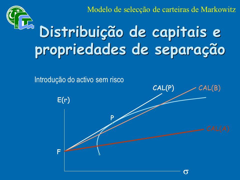 Distribuição de capitais e propriedades de separação Introdução do activo sem risco E(r) CAL(P) P F CAL(B) CAL(A) Modelo de selecção de carteiras de Markowitz