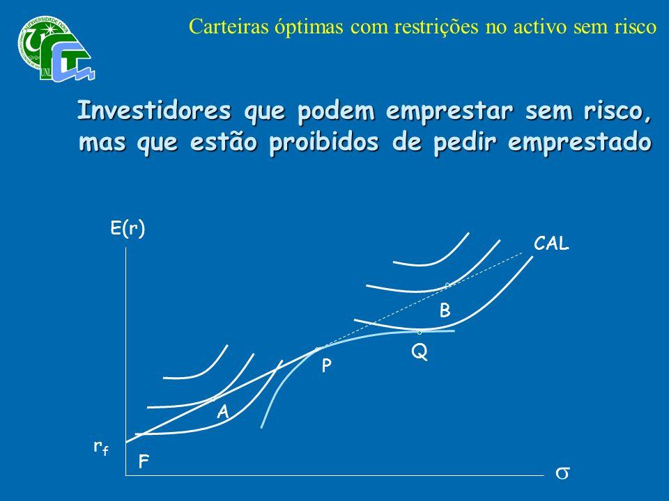 Investidores que podem emprestar sem risco, mas que estão proibidos de pedir emprestado P B Q E(r) A F rfrf CAL Carteiras óptimas com restrições no activo sem risco