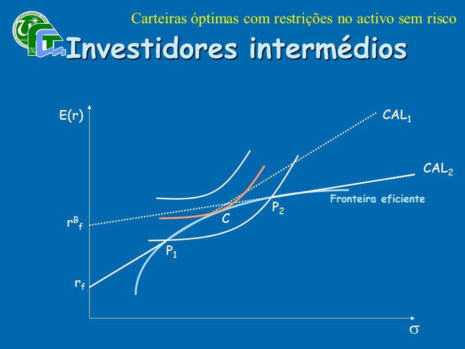 Investidores intermédios E(r) rfrf rBfrBf P2P2 P1P1 C Fronteira eficiente CAL 1 CAL 2 Carteiras óptimas com restrições no activo sem risco