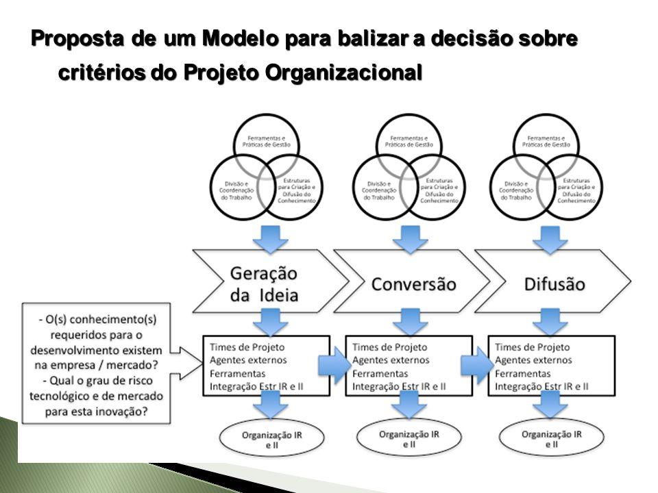 Proposta de um Modelo para balizar a decisão sobre critérios do Projeto Organizacional Proposta de um Modelo para balizar a decisão sobre critérios do