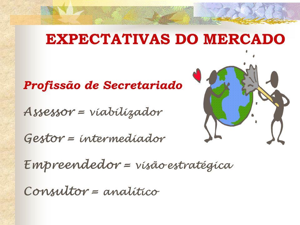 EXPECTATIVAS DO MERCADO Profissão de Secretariado Assessor = viabilizador Gestor = intermediador Empreendedor = visão estratégica Consultor = analítico